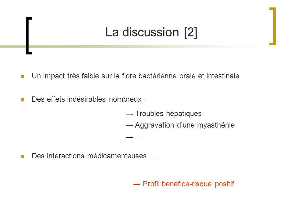 La discussion [2] Un impact très faible sur la flore bactérienne orale et intestinale. Des effets indésirables nombreux :